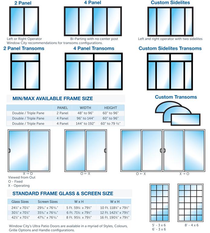 Sliding Patio Doors Ottawa   Sliding Glass Patio Door Installation .